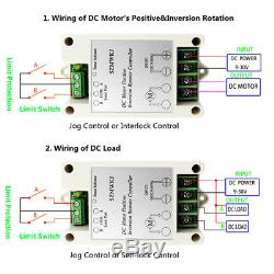 2 Dual 14mm/s 10 DC Linear Actuator +Motor Controller for Auto Home Application