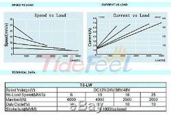 Heavy Duty 4000N 881Lbs DC 24V Linear Actuator Motor Stroke 800mm 32 inch 10mm/s