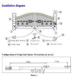 Linear Actuator 24V 100KG-150kg Engine Motor System Automatic Swing Gate Opener