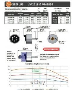 Linear voice coil motor / actuator Geeplus VM-2836-080